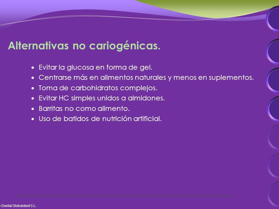 Alternativas no cariogénicas. Evitar la glucosa en forma de gel.