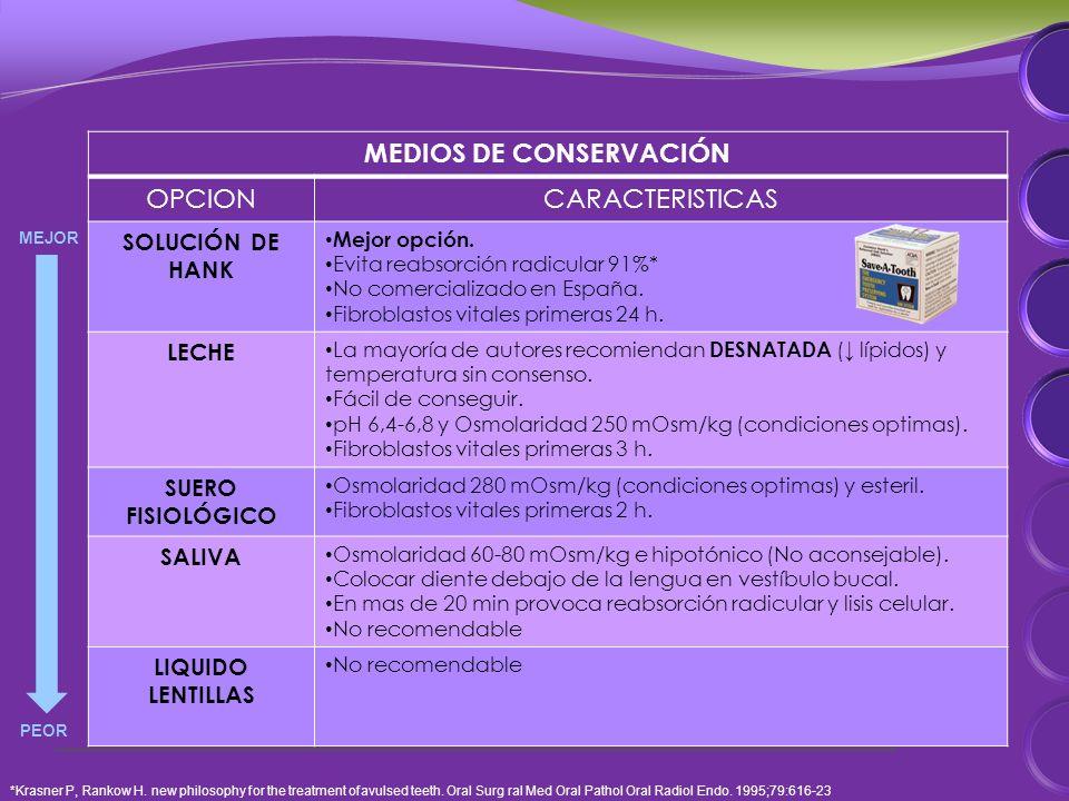 MEDIOS DE CONSERVACIÓN OPCIONCARACTERISTICAS SOLUCIÓN DE HANK Mejor opción.