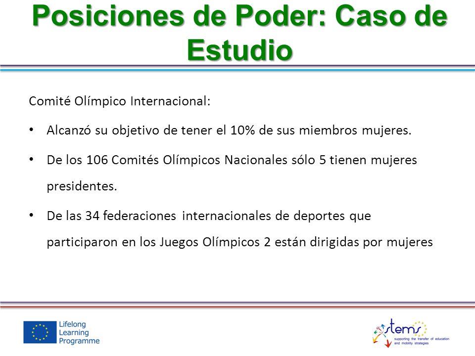 Comité Olímpico Internacional: Alcanzó su objetivo de tener el 10% de sus miembros mujeres.