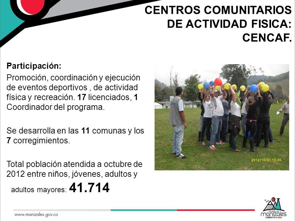 CENTROS COMUNITARIOS DE ACTIVIDAD FISICA: CENCAF. Participación: Promoción, coordinación y ejecución de eventos deportivos, de actividad física y recr