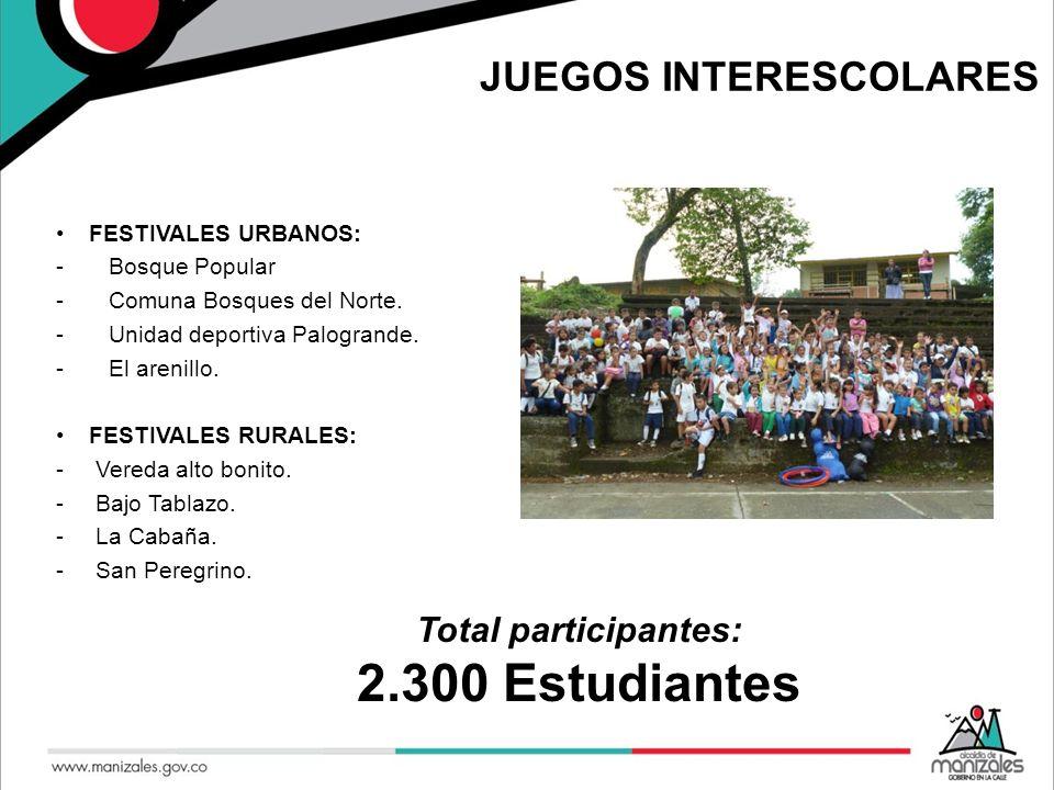 JUEGOS INTERCOLEGIADOS 2012 Participación: 76 colegios participantes, equivalentes al 95% de las instituciones educativas.