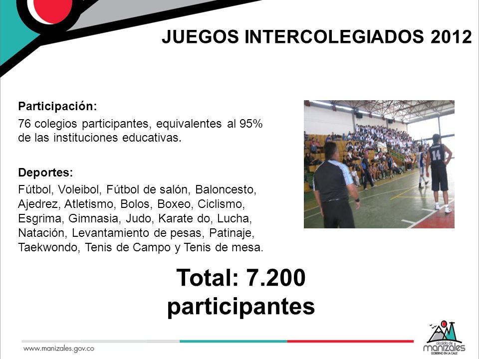 JUEGOS INTERCOLEGIADOS 2012 Participación: 76 colegios participantes, equivalentes al 95% de las instituciones educativas. Deportes: Fútbol, Voleibol,