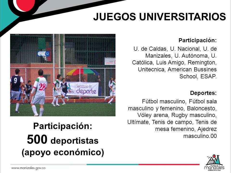 JUEGOS INTERCOMUNAS Participación: 11 comunas del Municipio de Manizales.
