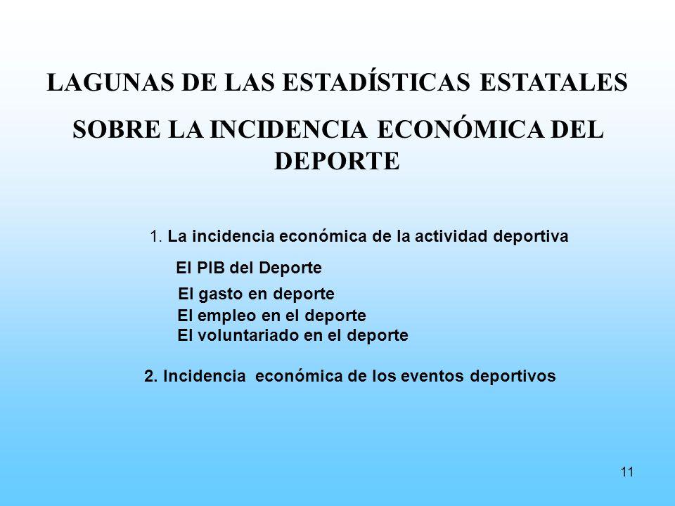 11 LAGUNAS DE LAS ESTADÍSTICAS ESTATALES SOBRE LA INCIDENCIA ECONÓMICA DEL DEPORTE 1.