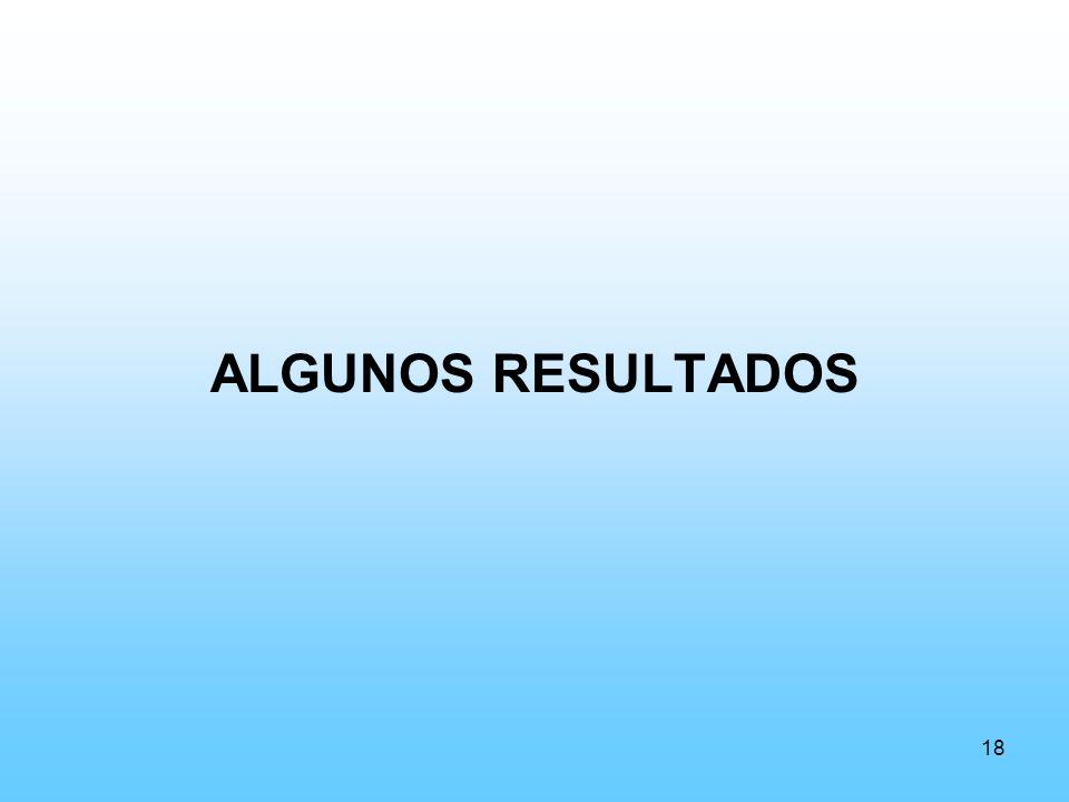 18 ALGUNOS RESULTADOS