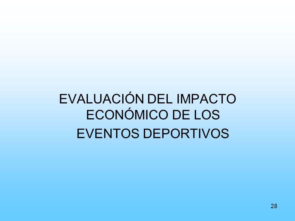 28 EVALUACIÓN DEL IMPACTO ECONÓMICO DE LOS EVENTOS DEPORTIVOS
