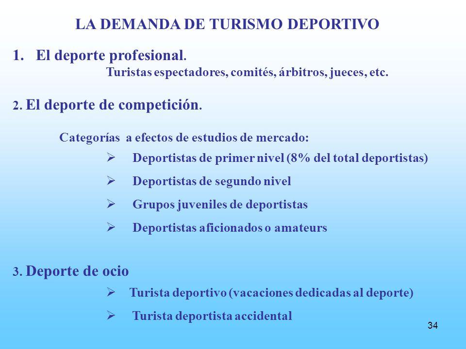 34 LA DEMANDA DE TURISMO DEPORTIVO 1.El deporte profesional.