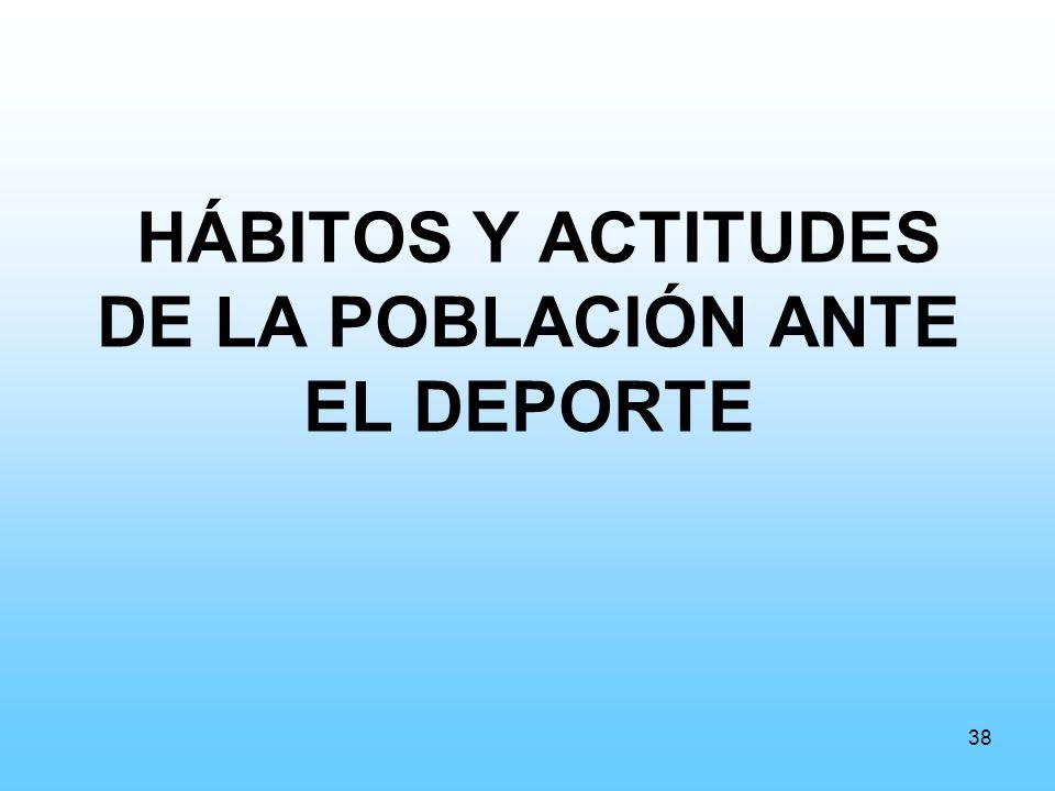 38 HÁBITOS Y ACTITUDES DE LA POBLACIÓN ANTE EL DEPORTE