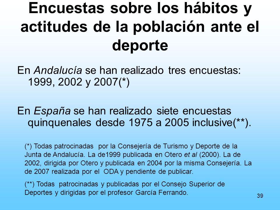 39 Encuestas sobre los hábitos y actitudes de la población ante el deporte En Andalucía se han realizado tres encuestas: 1999, 2002 y 2007(*) En España se han realizado siete encuestas quinquenales desde 1975 a 2005 inclusive(**).