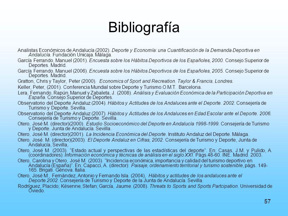 57 Bibliografía Analistas Económicos de Andalucía (2002).