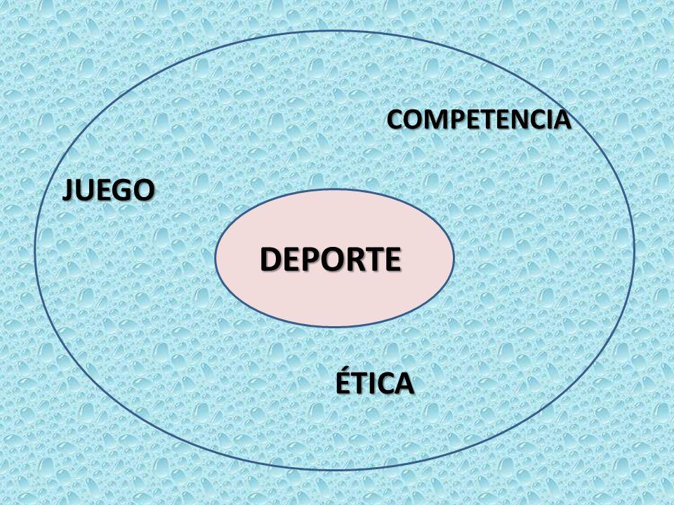 DEPORTE JUEGO COMPETENCIA ÉTICA