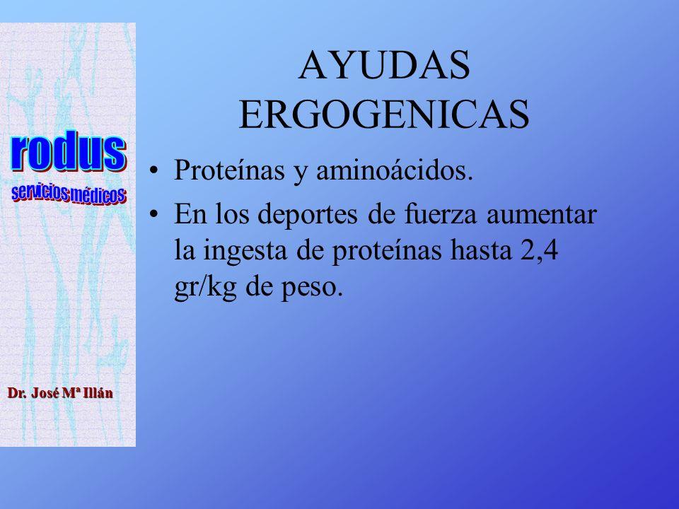 Dr.José Mª Illán AYUDAS ERGOGENICAS Proteínas y aminoácidos.