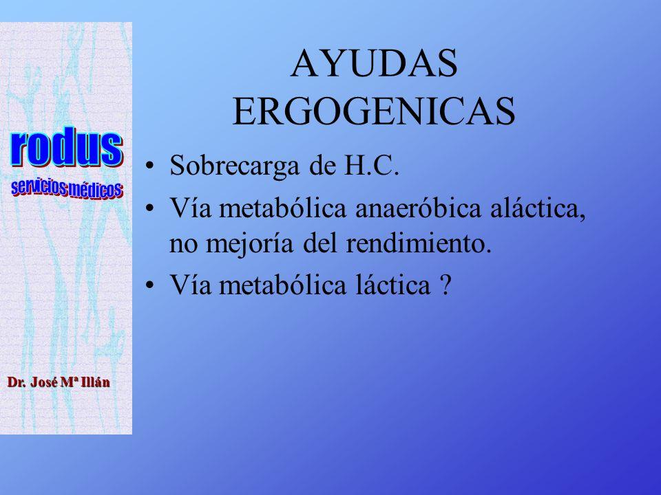 Dr.José Mª Illán AYUDAS ERGOGENICAS Sobrecarga de H.C.