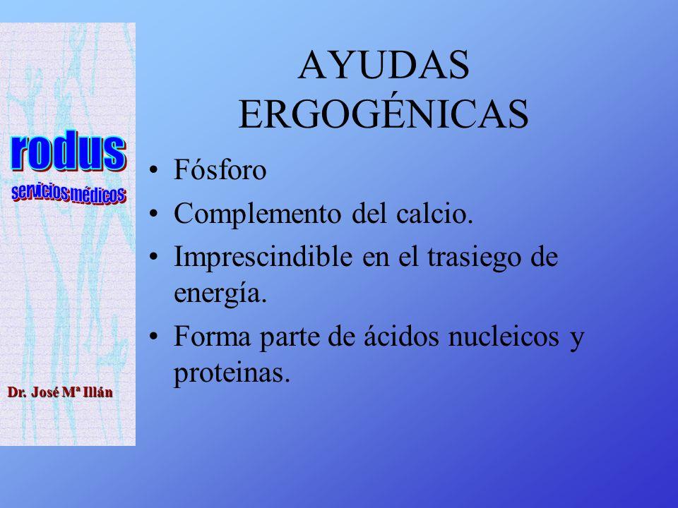 Dr.José Mª Illán AYUDAS ERGOGÉNICAS Fósforo Complemento del calcio.
