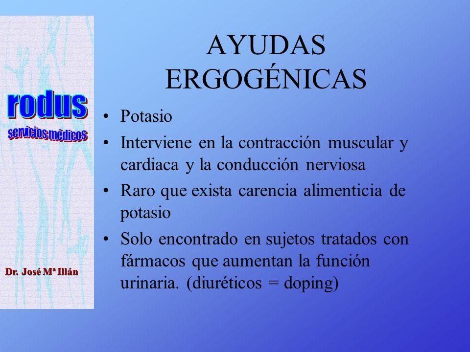 Dr. José Mª Illán AYUDAS ERGOGÉNICAS Potasio Interviene en la contracción muscular y cardiaca y la conducción nerviosa Raro que exista carencia alimen