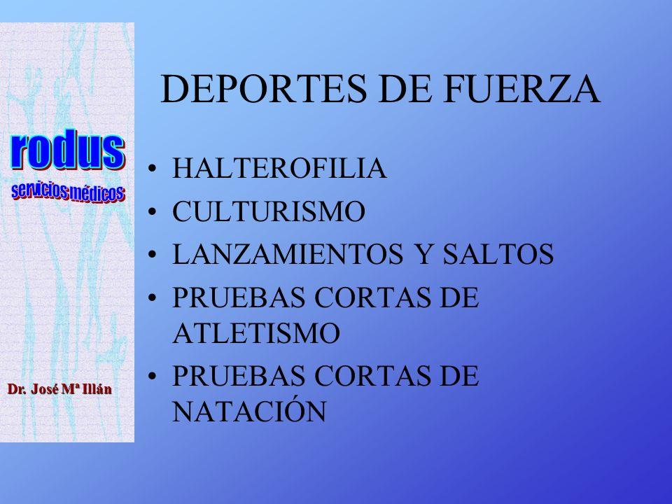 Dr. José Mª Illán DEPORTES DE FUERZA HALTEROFILIA CULTURISMO LANZAMIENTOS Y SALTOS PRUEBAS CORTAS DE ATLETISMO PRUEBAS CORTAS DE NATACIÓN