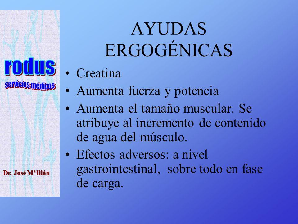 Dr.José Mª Illán AYUDAS ERGOGÉNICAS Creatina Aumenta fuerza y potencia Aumenta el tamaño muscular.