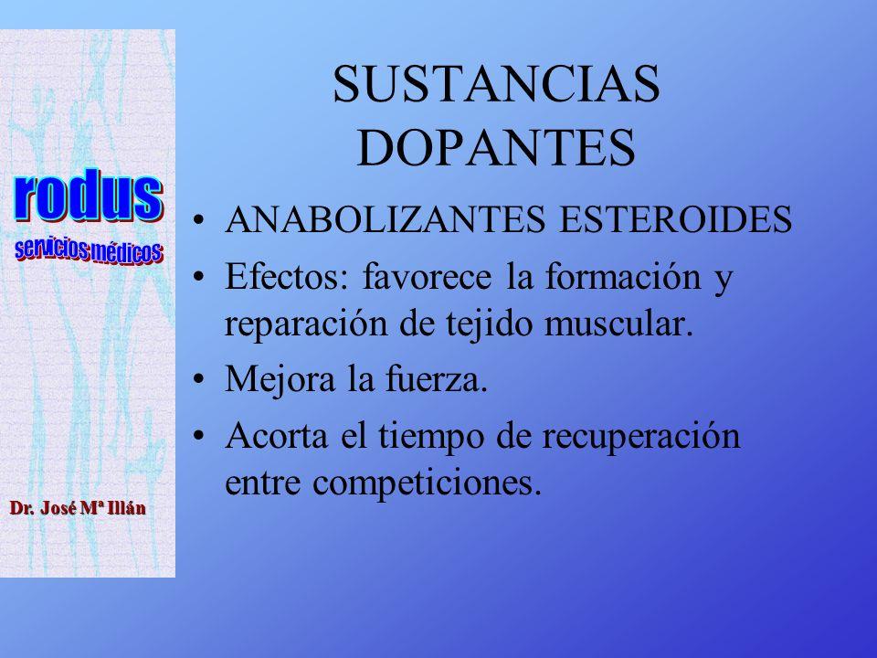 Dr. José Mª Illán SUSTANCIAS DOPANTES ANABOLIZANTES ESTEROIDES Efectos: favorece la formación y reparación de tejido muscular. Mejora la fuerza. Acort