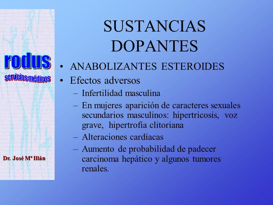 Dr. José Mª Illán SUSTANCIAS DOPANTES ANABOLIZANTES ESTEROIDES Efectos adversos –Infertilidad masculina –En mujeres aparición de caracteres sexuales s