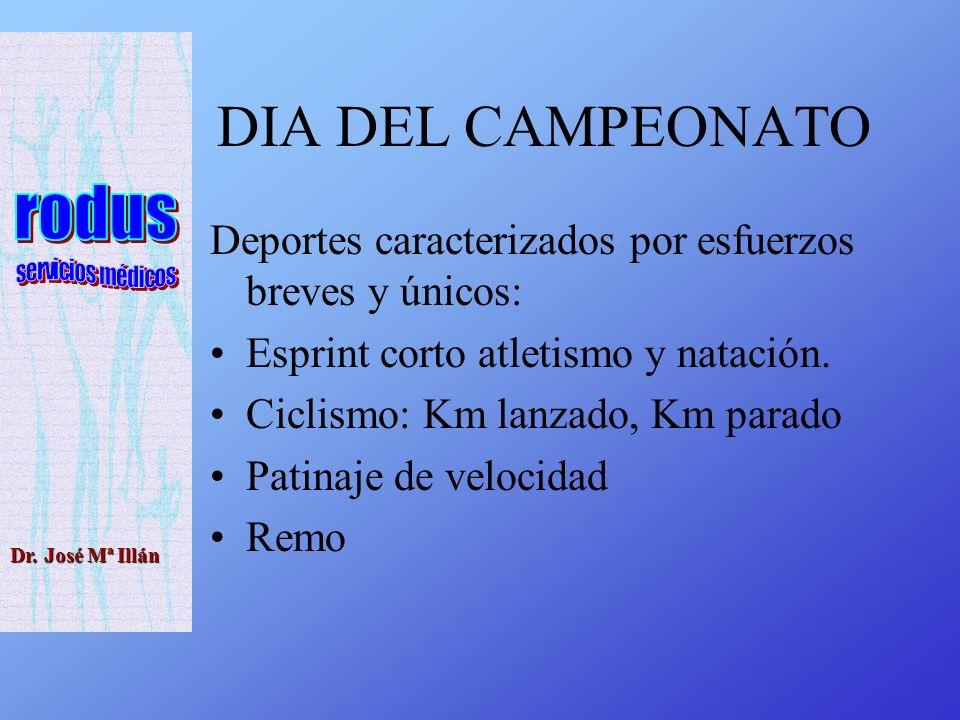 Dr. José Mª Illán DIA DEL CAMPEONATO Deportes caracterizados por esfuerzos breves y únicos: Esprint corto atletismo y natación. Ciclismo: Km lanzado,