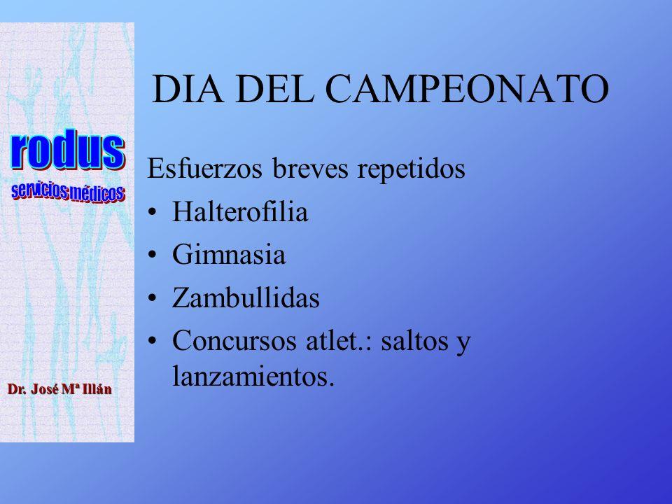 Dr. José Mª Illán DIA DEL CAMPEONATO Esfuerzos breves repetidos Halterofilia Gimnasia Zambullidas Concursos atlet.: saltos y lanzamientos.