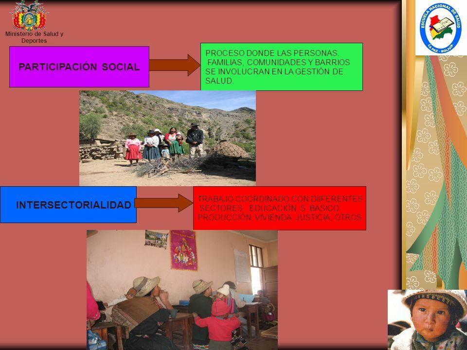 Ministerio de Salud y Deportes PARTICIPACIÓN SOCIAL PROCESO DONDE LAS PERSONAS. FAMILIAS, COMUNIDADES Y BARRIOS SE INVOLUCRAN EN LA GESTIÓN DE SALUD.
