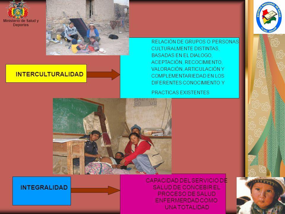 Ministerio de Salud y Deportes INTEGRALIDAD RELACIÓN DE GRUPOS O PERSONAS CULTURALMENTE DISTINTAS, BASADAS EN EL DIALOGO, ACEPTACIÓN, RECOCIMIENTO, VA