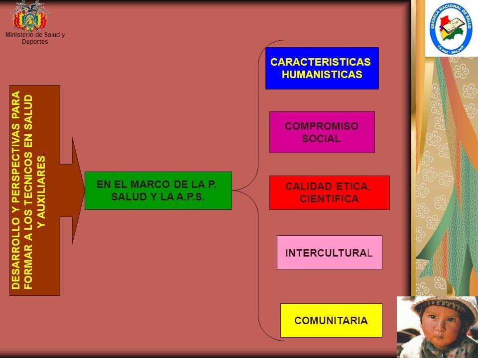 Ministerio de Salud y Deportes CARACTERISTICAS HUMANISTICAS COMPROMISO SOCIAL EN EL MARCO DE LA P. SALUD Y LA A.P.S. CALIDAD ETICA, CIENTIFICA COMUNIT
