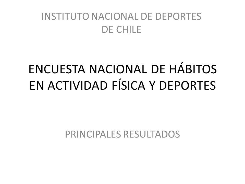 ENCUESTA NACIONAL DE HÁBITOS EN ACTIVIDAD FÍSICA Y DEPORTES PRINCIPALES RESULTADOS INSTITUTO NACIONAL DE DEPORTES DE CHILE