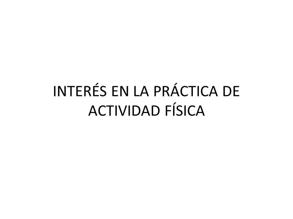 INTERÉS EN LA PRÁCTICA DE ACTIVIDAD FÍSICA