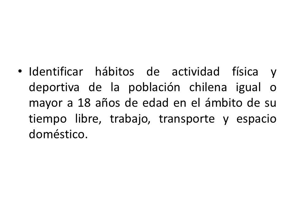 Identificar hábitos de actividad física y deportiva de la población chilena igual o mayor a 18 años de edad en el ámbito de su tiempo libre, trabajo,