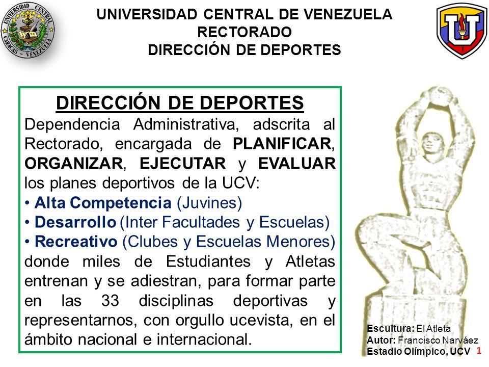 UNIVERSIDAD CENTRAL DE VENEZUELA RECTORADO DIRECCIÓN DE DEPORTES RESEÑA HISTÓRICA En 1946 se inician las actividades deportivas sólo con: Baloncesto, Béisbol y Fútbol.