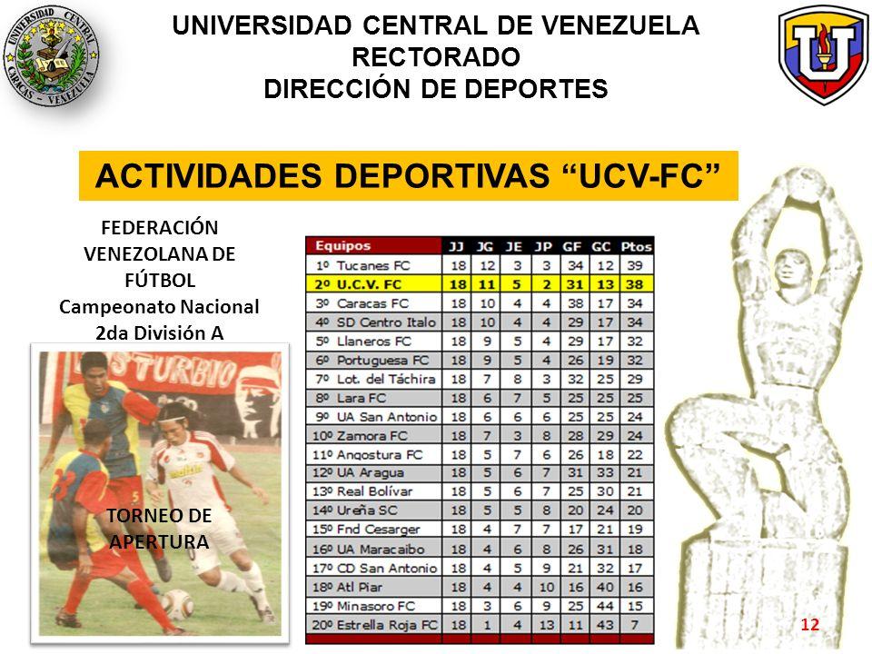 UNIVERSIDAD CENTRAL DE VENEZUELA RECTORADO DIRECCIÓN DE DEPORTES ACTIVIDADES DEPORTIVAS UCV-FC FEDERACIÓN VENEZOLANA DE FÚTBOL Campeonato Nacional 2da
