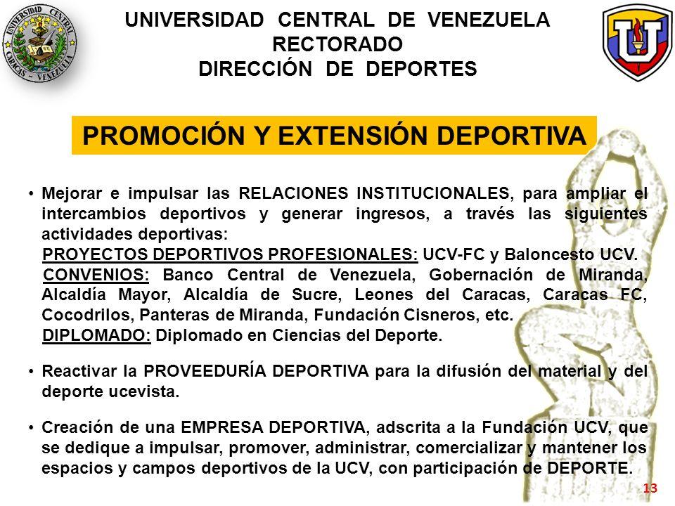 PROMOCIÓN Y EXTENSIÓN DEPORTIVA UNIVERSIDAD CENTRAL DE VENEZUELA RECTORADO DIRECCIÓN DE DEPORTES Mejorar e impulsar las RELACIONES INSTITUCIONALES, pa