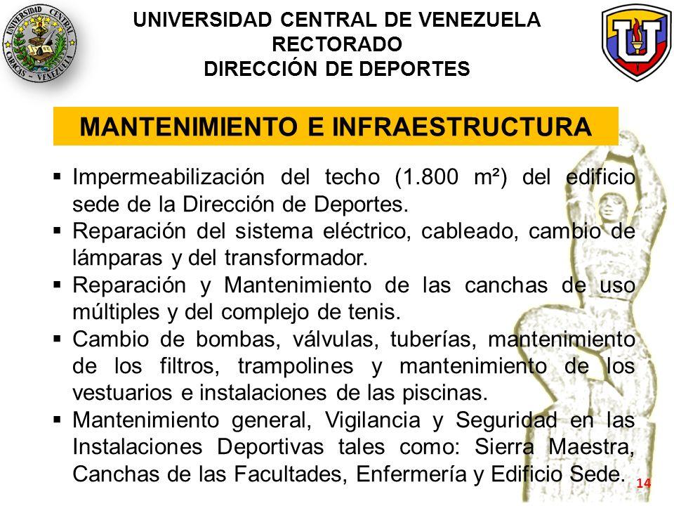UNIVERSIDAD CENTRAL DE VENEZUELA RECTORADO DIRECCIÓN DE DEPORTES Impermeabilización del techo (1.800 m²) del edificio sede de la Dirección de Deportes