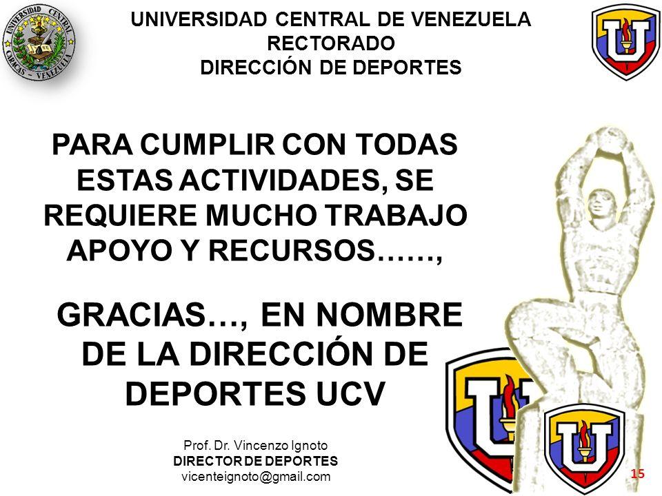 UNIVERSIDAD CENTRAL DE VENEZUELA RECTORADO DIRECCIÓN DE DEPORTES PARA CUMPLIR CON TODAS ESTAS ACTIVIDADES, SE REQUIERE MUCHO TRABAJO APOYO Y RECURSOS…