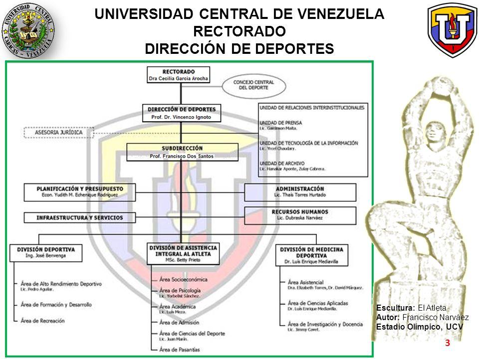 UNIVERSIDAD CENTRAL DE VENEZUELA RECTORADO DIRECCIÓN DE DEPORTES Impermeabilización del techo (1.800 m²) del edificio sede de la Dirección de Deportes.