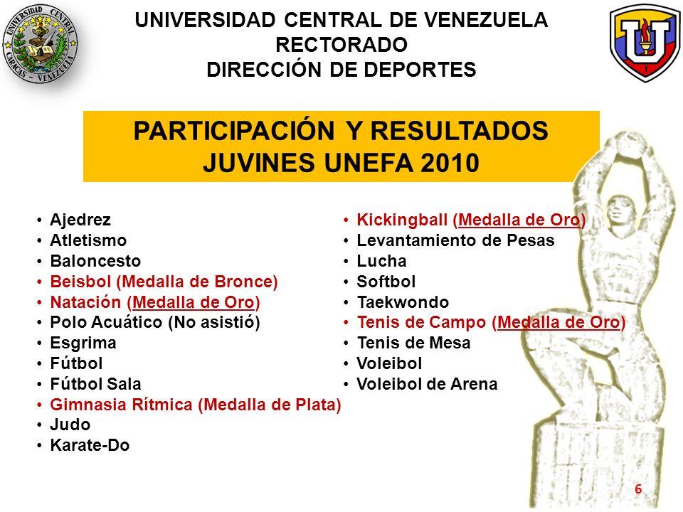 PARTICIPACIÓN Y RESULTADOS JUVINES UNEFA 2010 UNIVERSIDAD CENTRAL DE VENEZUELA RECTORADO DIRECCIÓN DE DEPORTES Ajedrez Atletismo Baloncesto Beisbol (M