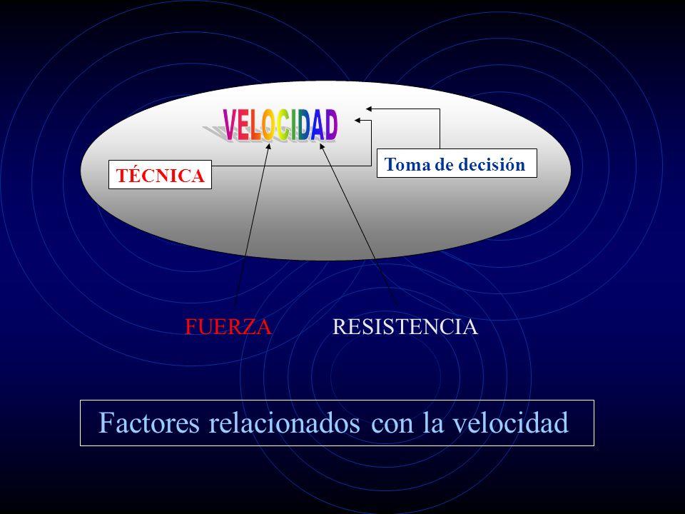 Toma de decisión TÉCNICA FUERZA RESISTENCIA Factores relacionados con la velocidad