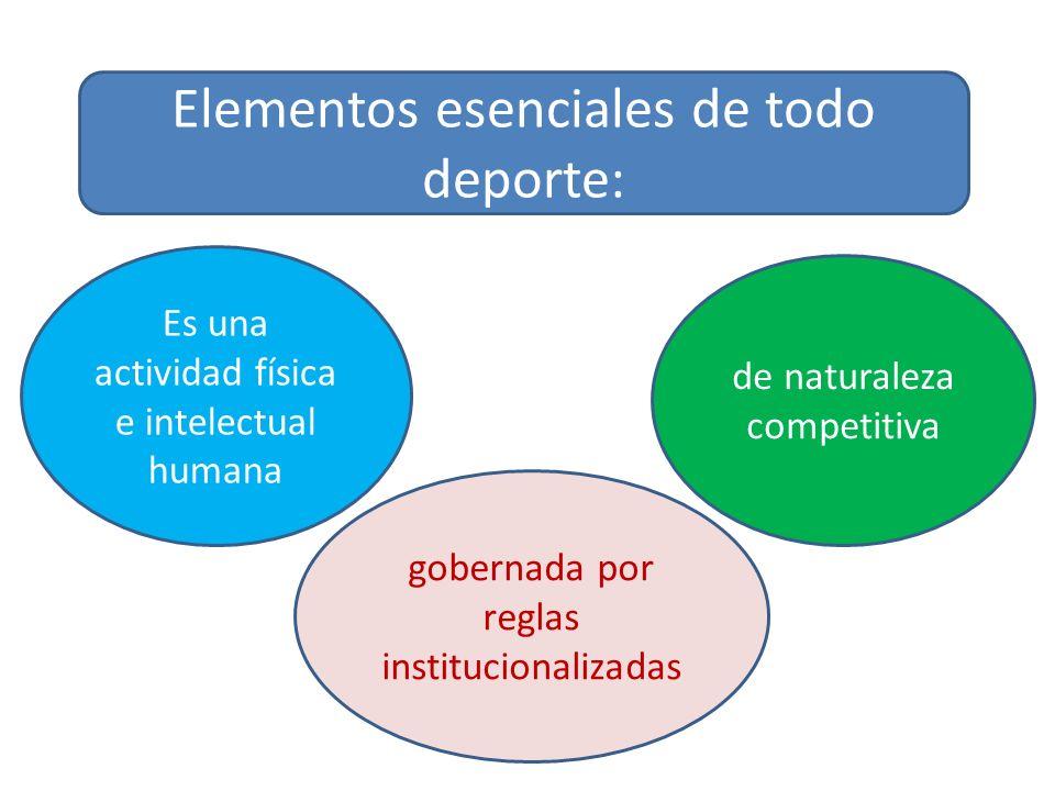 Elementos esenciales de todo deporte: Es una actividad física e intelectual humana gobernada por reglas institucionalizadas de naturaleza competitiva