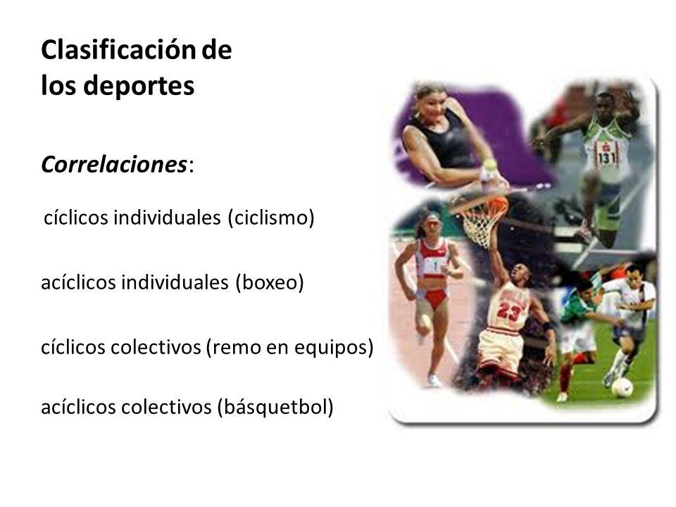 Clasificación de los deportes Correlaciones: cíclicos individuales (ciclismo) acíclicos individuales (boxeo) cíclicos colectivos (remo en equipos) ací