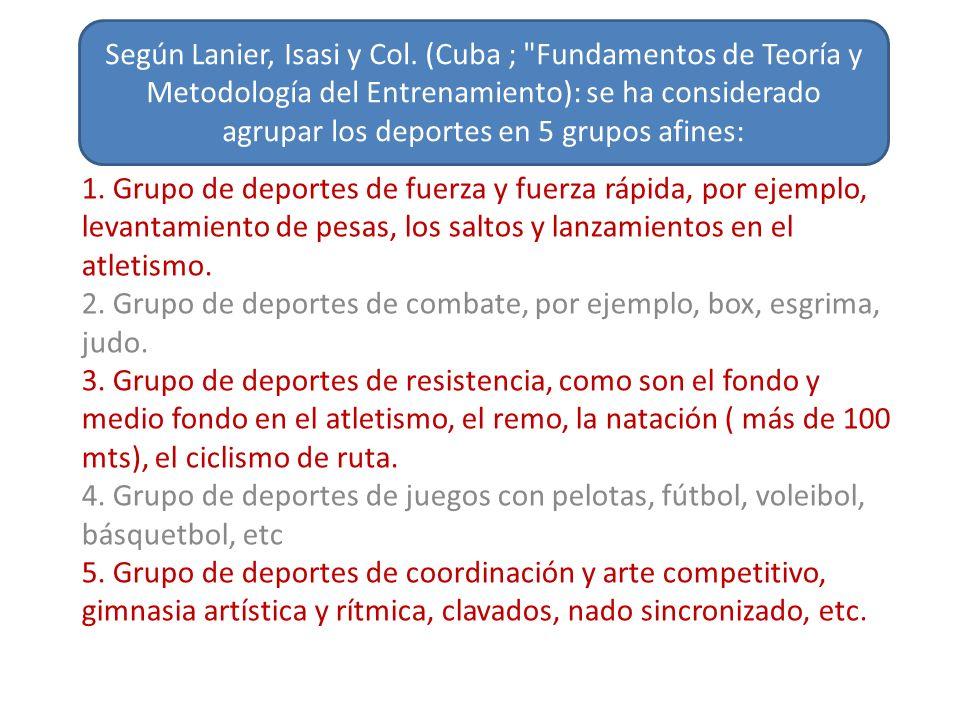 Clasificación de los deportes 1- Grupo de deportes de fuerza y fuerza rápida 2- Grupo de deportes de combate