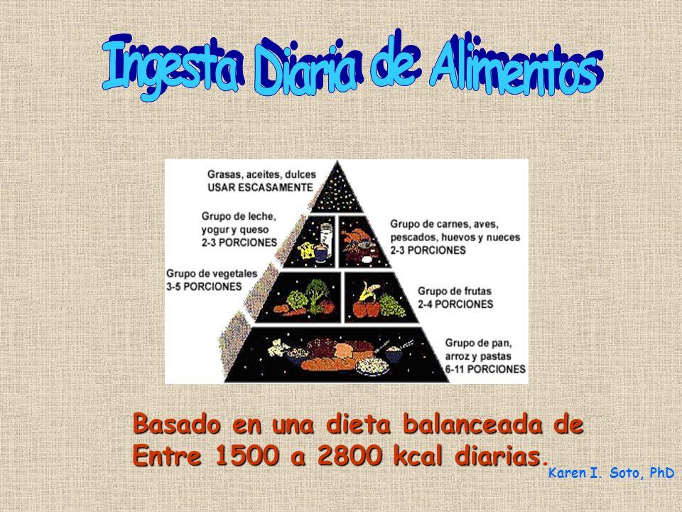 Basado en una dieta balanceada de Entre 1500 a 2800 kcal diarias Entre 1500 a 2800 kcal diarias. Karen I. Soto, PhD