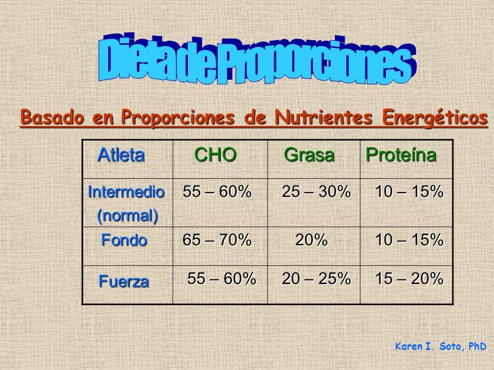 Basado en Proporciones de Nutrientes Energéticos Karen I. Soto, PhD Atleta Atleta CHO Grasa GrasaProteínaIntermedio (normal) (normal) 55 – 60% 55 – 60