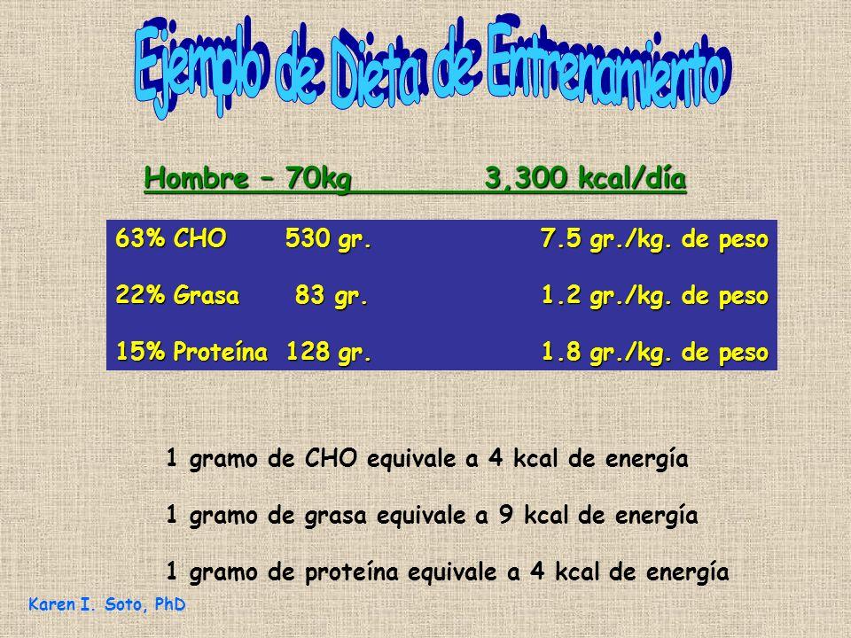 Hombre – 70kg3,300 kcal/día 63% CHO530 gr.7.5 gr./kg. de peso 22% Grasa 83 gr. 1.2 gr./kg. de peso 15% Proteína128 gr.1.8 gr./kg. de peso 1 gramo de C
