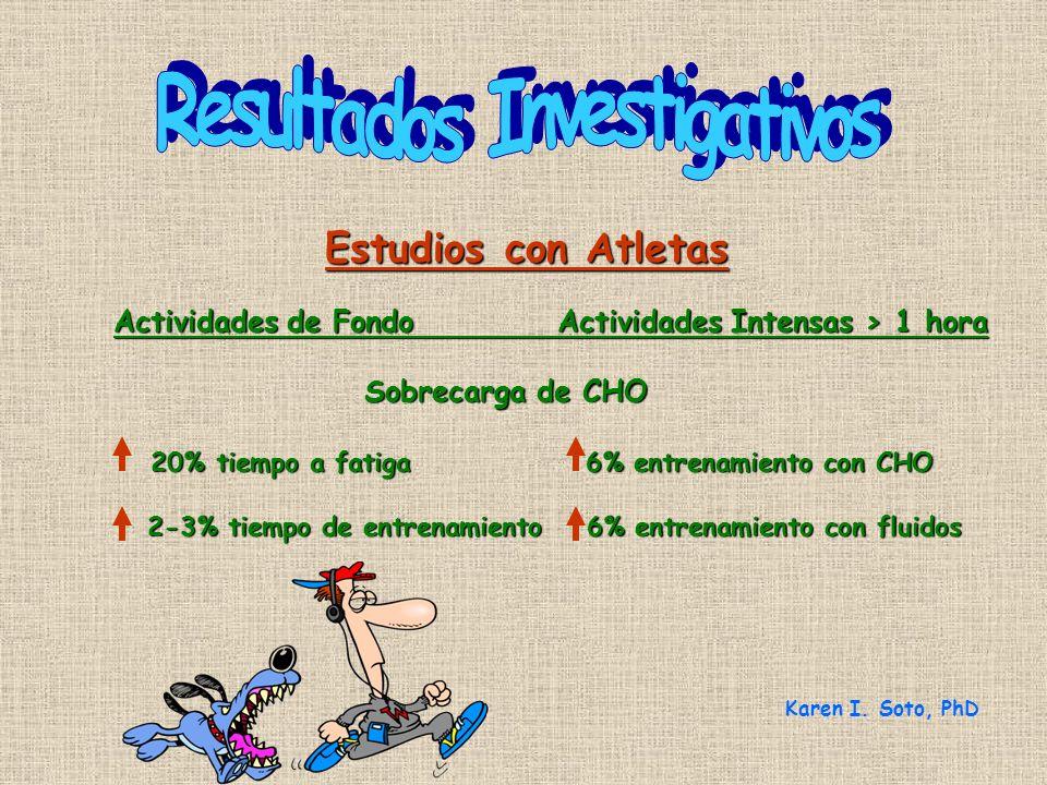 Estudios con Atletas Actividades de Fondo Actividades Intensas > 1 hora Sobrecarga de CHO Sobrecarga de CHO 20% tiempo a fatiga 6% entrenamiento con C