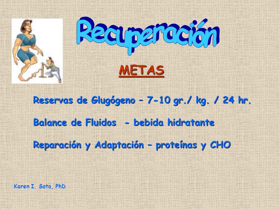 METAS Reservas de Glugógeno – 7-10 gr./ kg. / 24 hr. Balance de Fluidos - bebida hidratante Reparación y Adaptación – proteínas y CHO Karen I. Soto, P