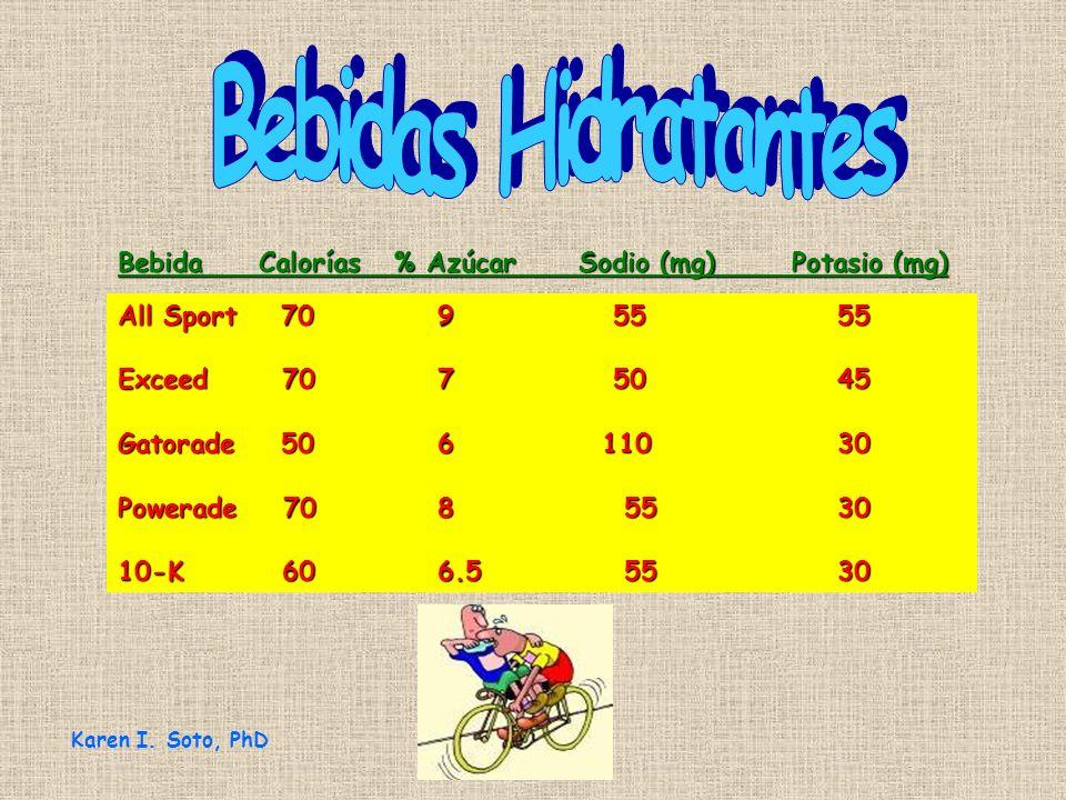 All Sport 70 9 55 55 Exceed 707 50 45 Gatorade 506 110 30 Powerade 708 55 30 10-K 606.5 55 30 Bebida Calorías % Azúcar Sodio (mg) Potasio (mg)
