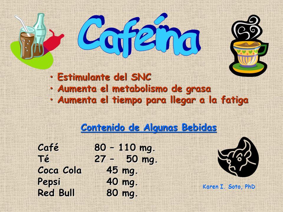 Estimulante del SNC Estimulante del SNC Aumenta el metabolismo de grasa Aumenta el metabolismo de grasa Aumenta el tiempo para llegar a la fatiga Aumenta el tiempo para llegar a la fatiga Contenido de Algunas Bebidas Café80 – 110 mg.
