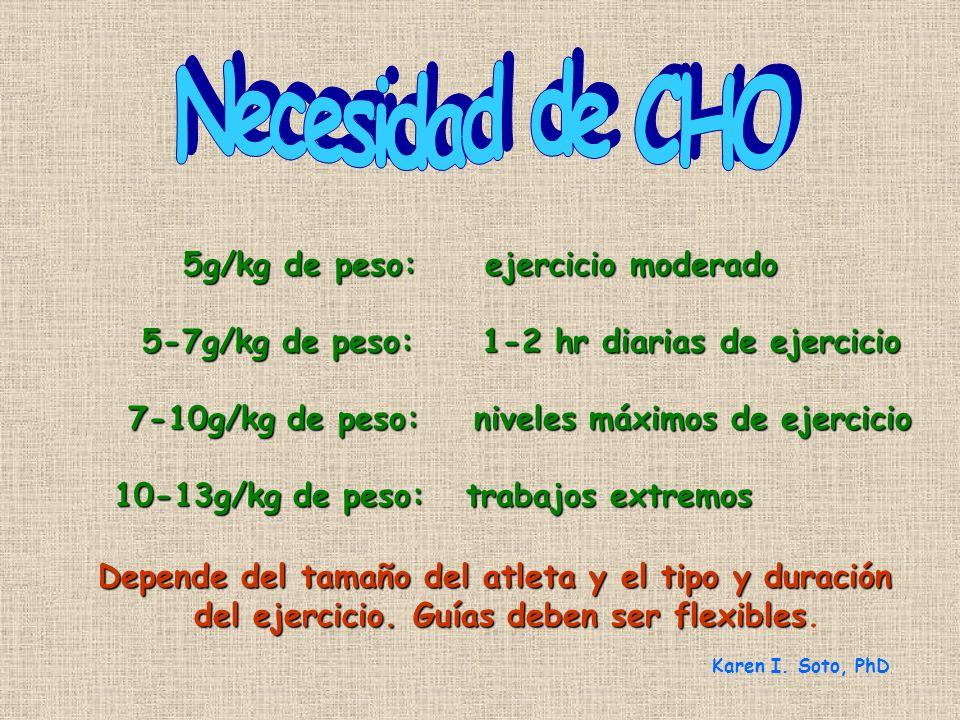 Basado en una dieta balanceada de Entre 1500 a 2800 kcal diarias Entre 1500 a 2800 kcal diarias.